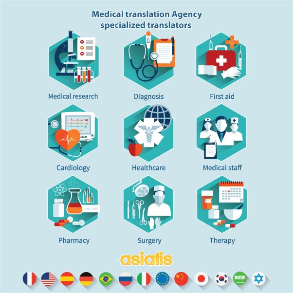Traduction médicale, traducteur médical 1